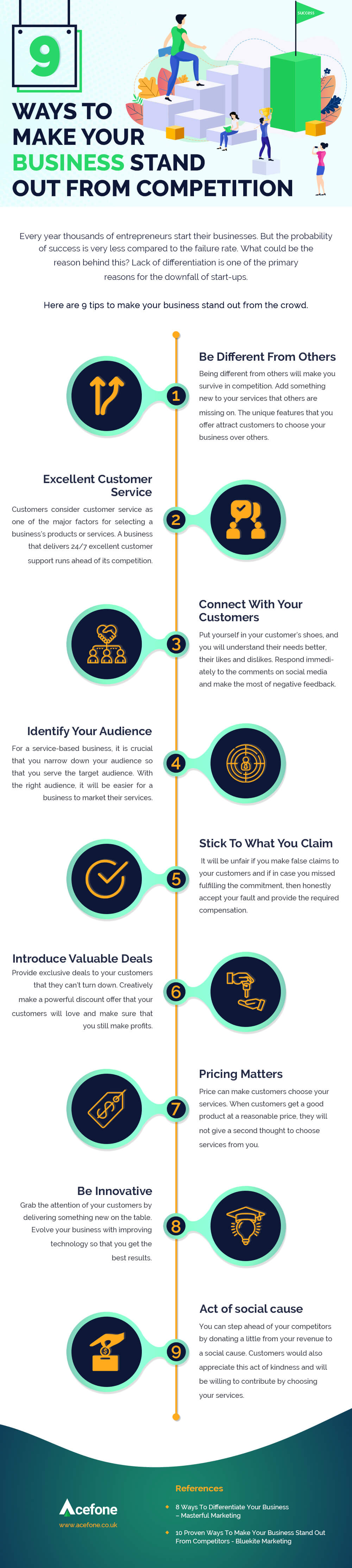 9 Ways to make Your Business Stand Out From Competition - Infographic