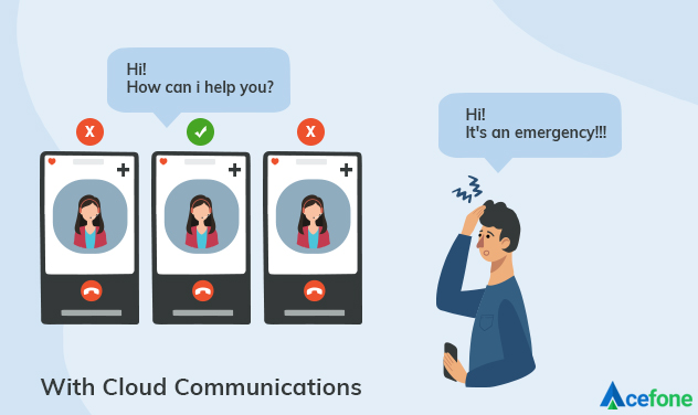 Healtcare Industry With Cloud Communication