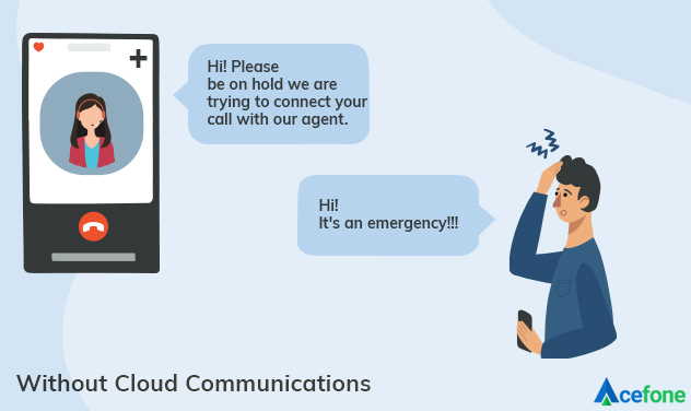 Healthcare Industry without cloud communication