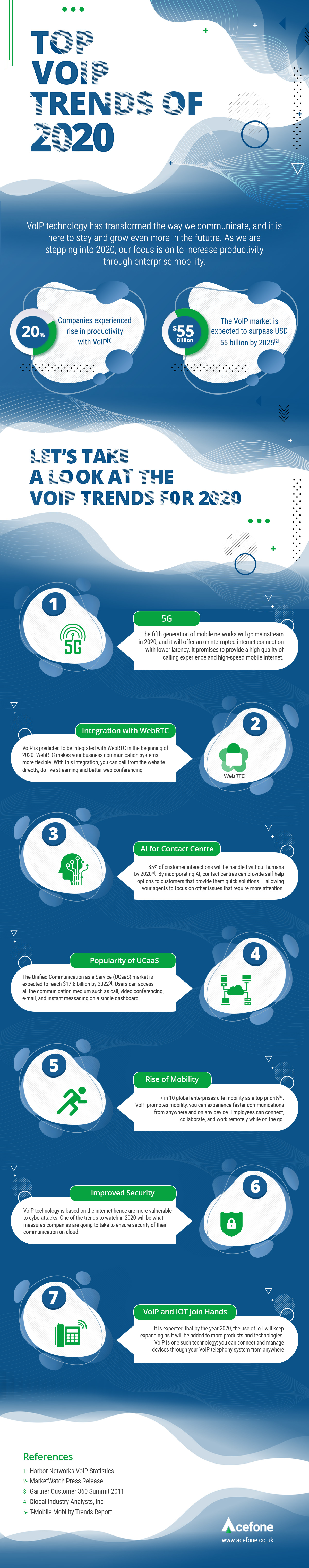 Here are top 7 VoIP trends to watch in 2020.