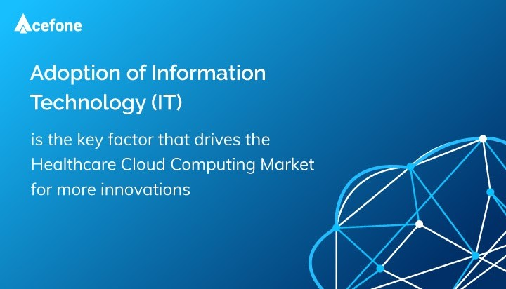 Adoption of Information Technology