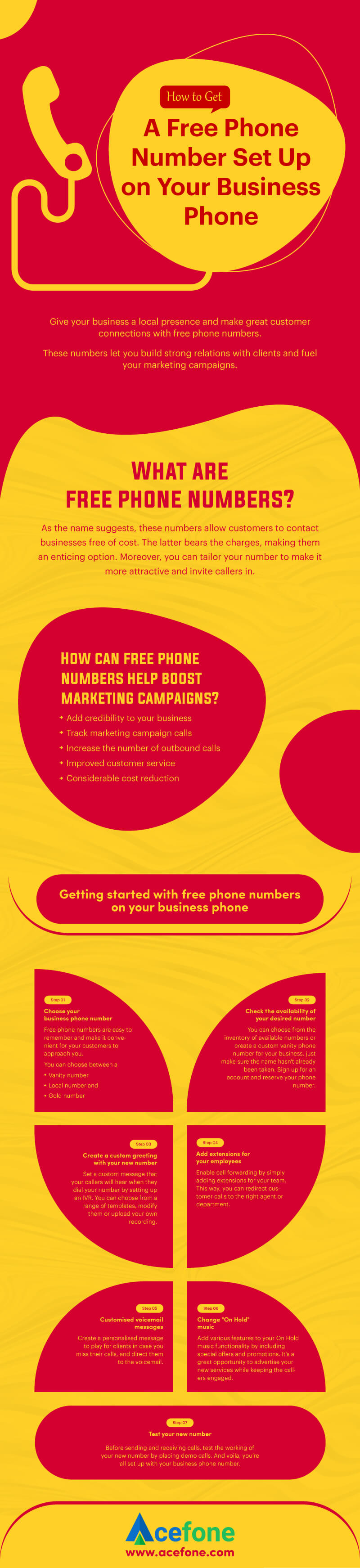 How To Get a Free Phone Number Setup On Your Business Phone - Infographic
