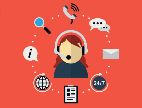 Cloud Communication Solutions For Your Business