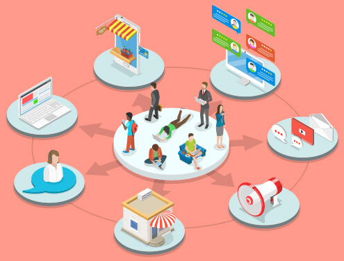 How Omnichannel Provides Better Customer Service To SMBs and Enterprise?