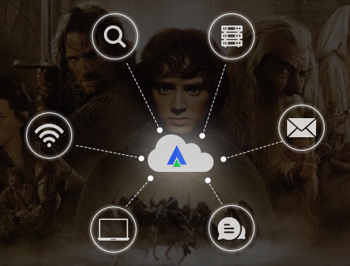 Lord Of The Rings With Cloud Communications