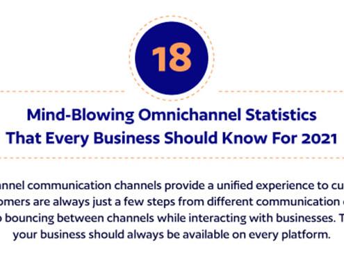 Mind Blowing Omnichannel Statistics Infographic