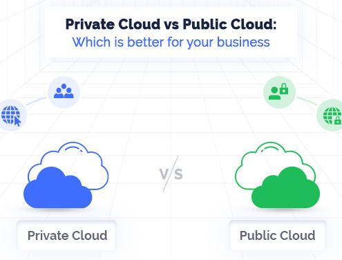 Private vs Public Cloud